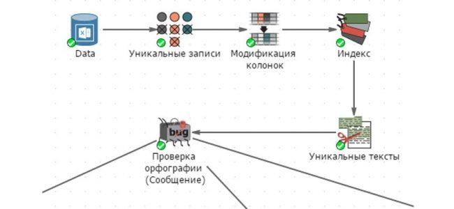 Рисунок 5 – Предобработка данных в PolyAnalyst